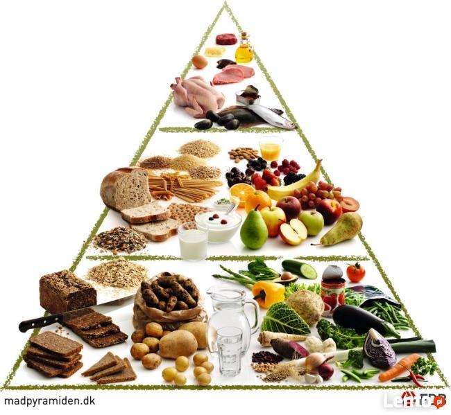 Porady dietetyczne i konsultacje żywieniowe